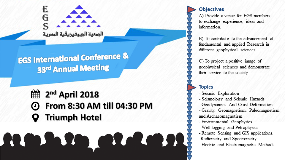 EGS International Conferance and 33rd Annual meeting